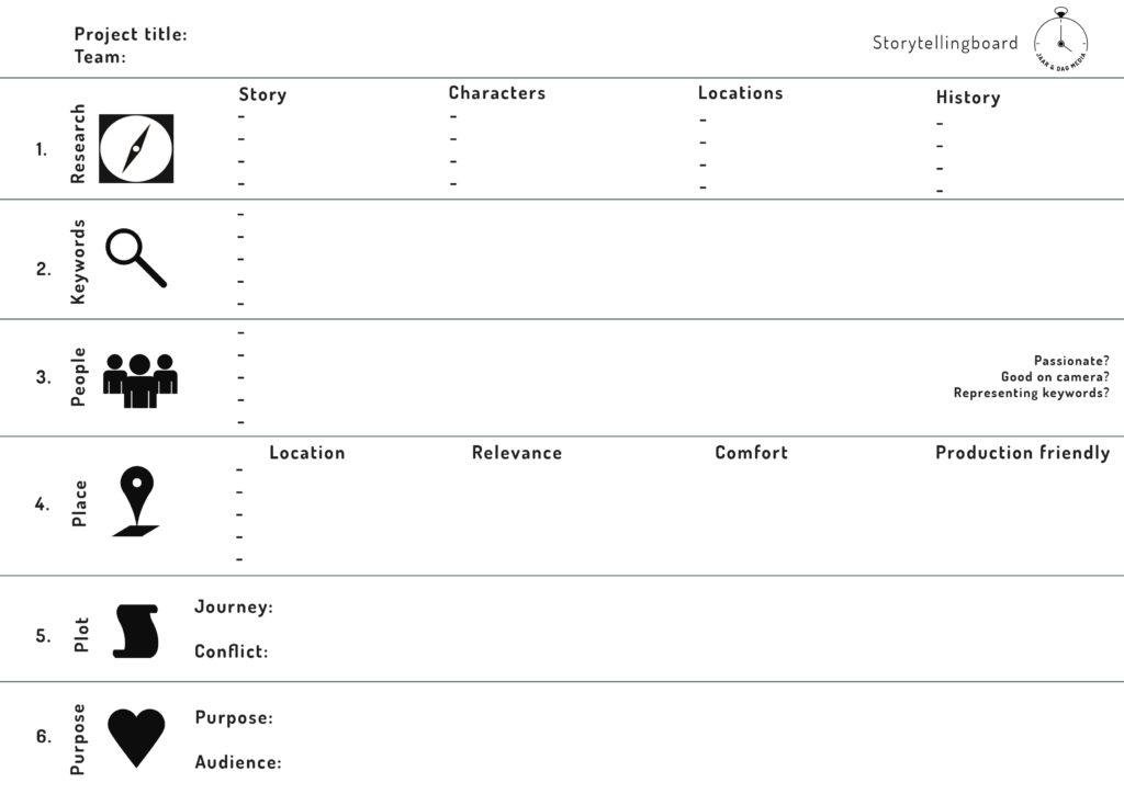 storytellingboard