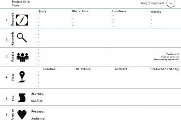 Storytelling: waarom het belangrijk is en hoe je een goed verhaal ontwikkelt